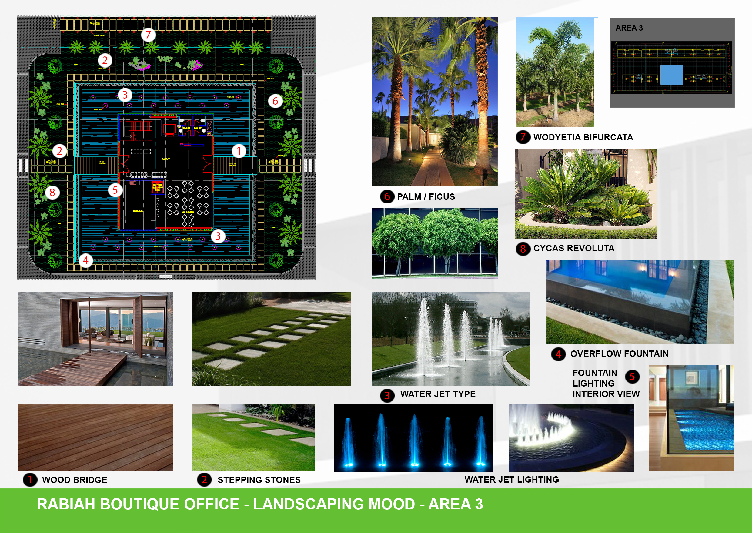 04-A3-Mood Board Area 3