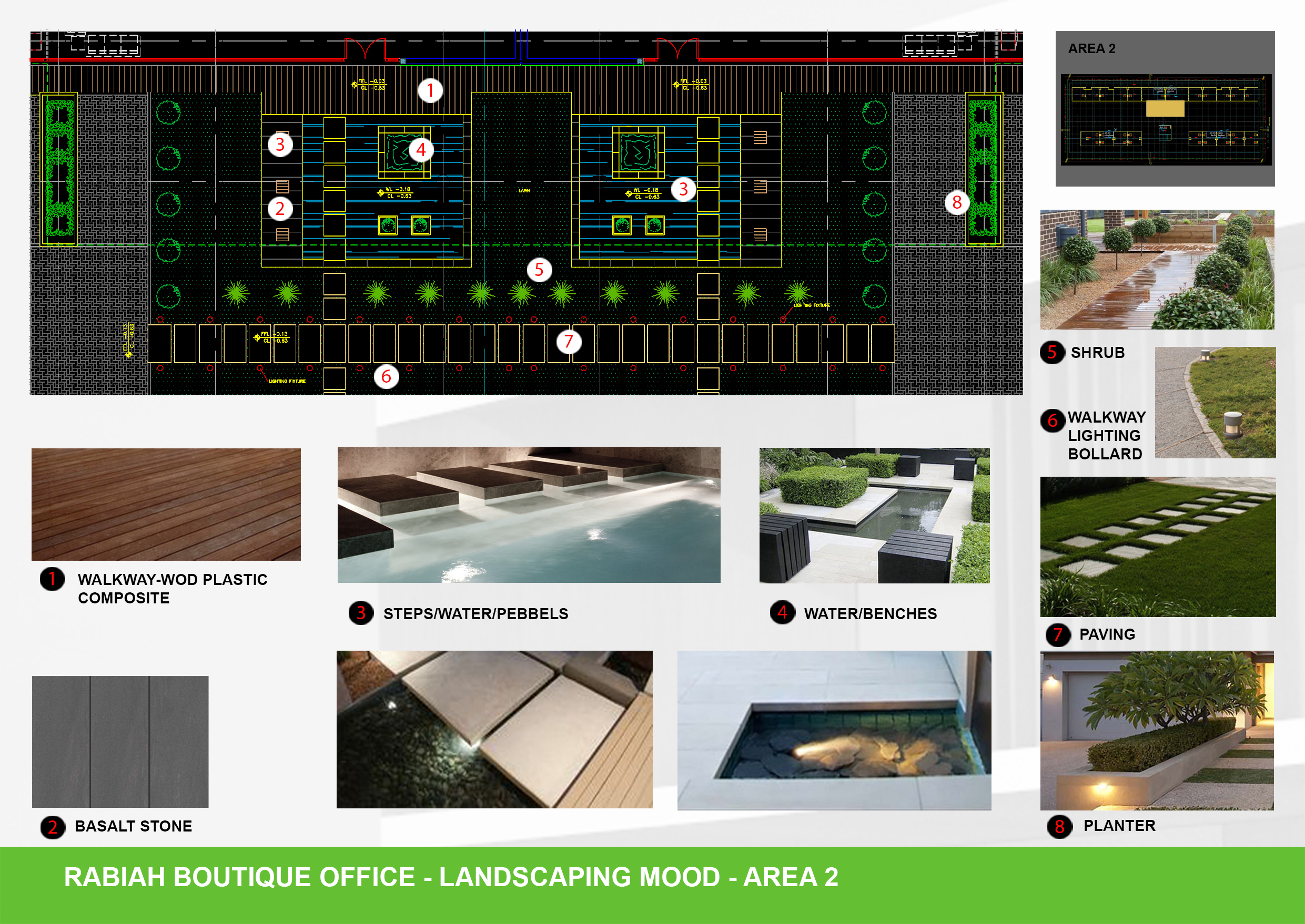 03-A3-Mood Board Area 2