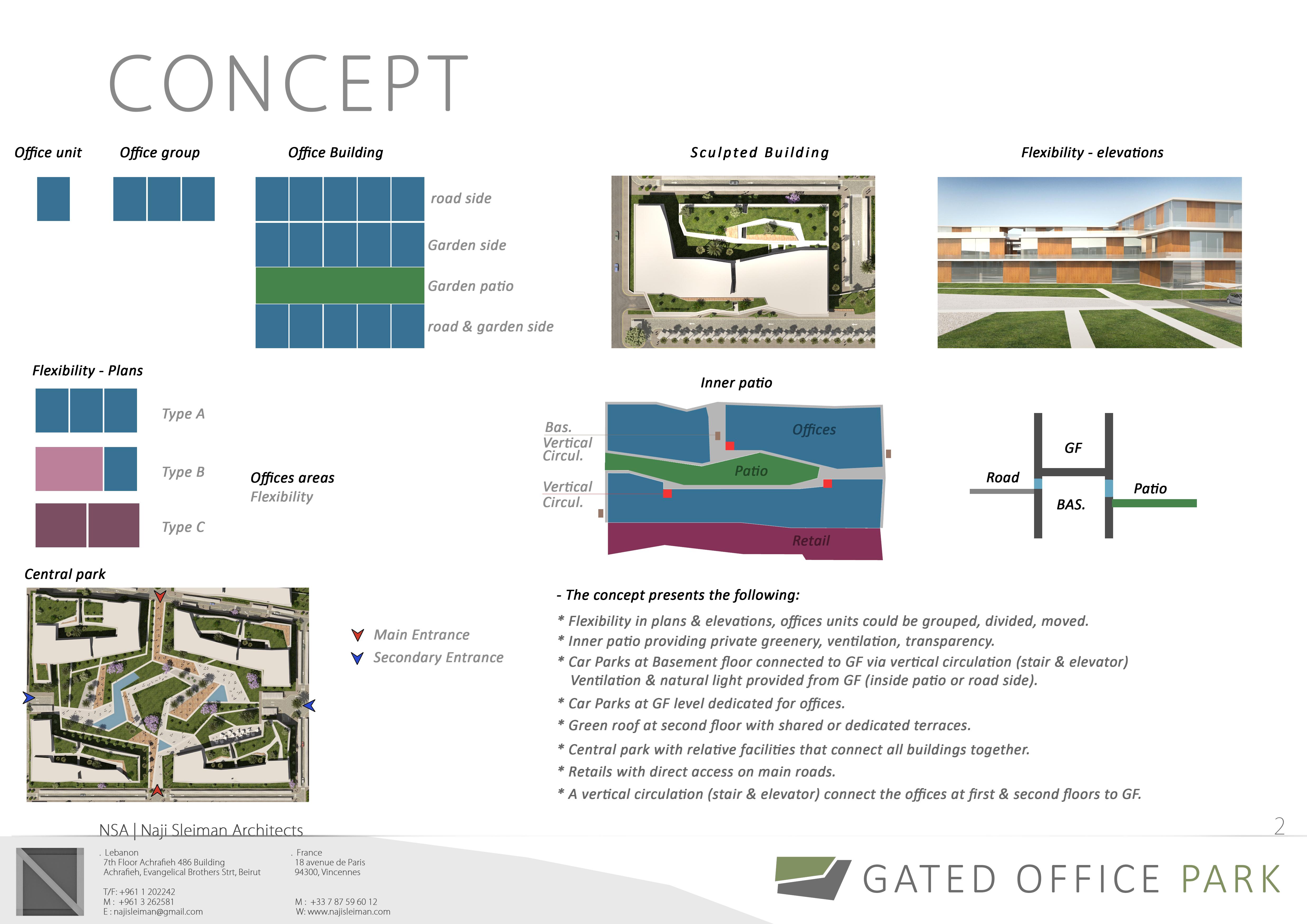 02- Concept sheet