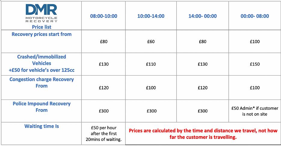 DMR Price list.png