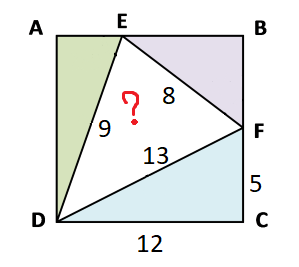 Proof for the Area of a Circle