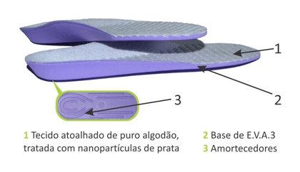 Palmilha Runner Fem. com Nanotecnologia - Mr Step