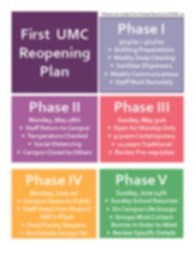 Phase 1-5.jpg