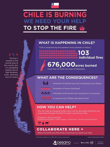 MBA Chile preocupado por los incendios en el país.