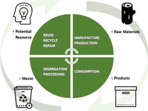 Which is better- less consumption or circular consumption?