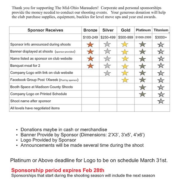 web 2019 sponsor chart.png