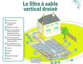 ANC_FILTE_A_SABLE_1_modifié.jpg