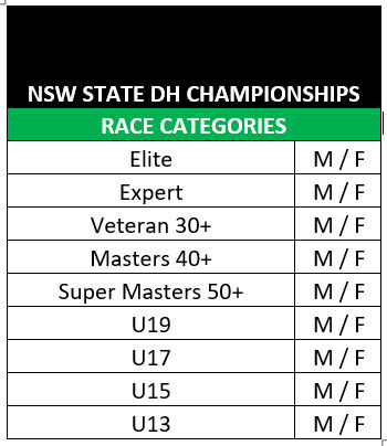 NSW STATE 2020 categories.jpg