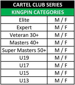 kingpin points table-2.png