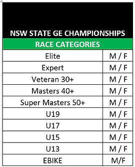 GE race catagories table.jpg