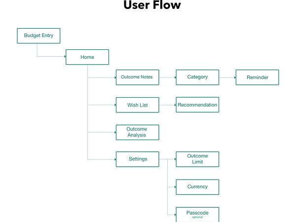 user-flow-2-1.png