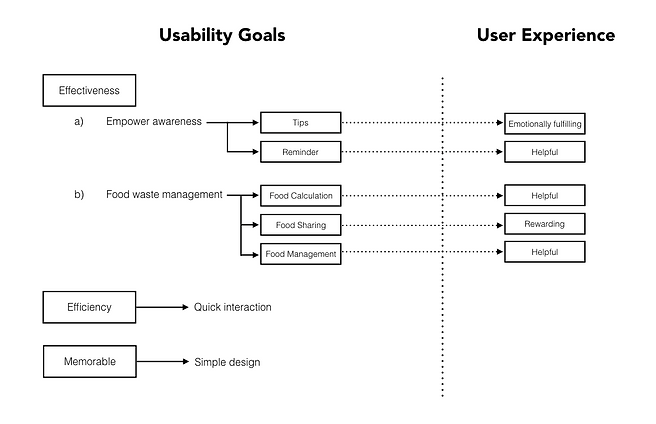 usability-goal.png