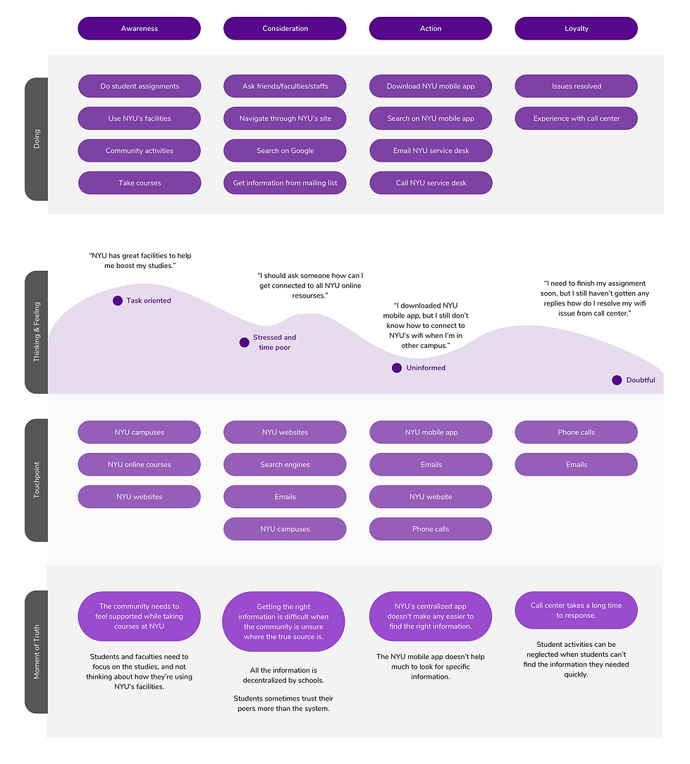 Chatbot Customer Journey.png