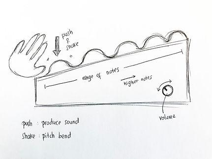 mino-idea.jpg