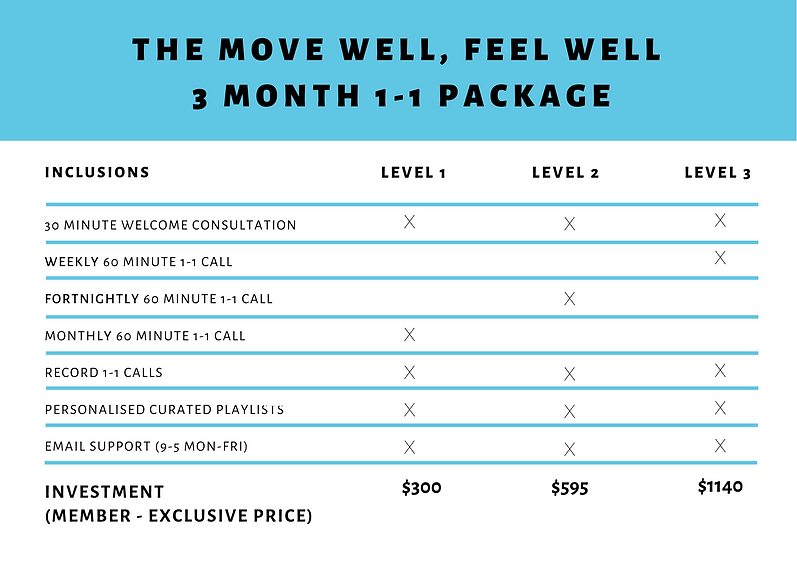 MEMBER Move well feel well packages (2).