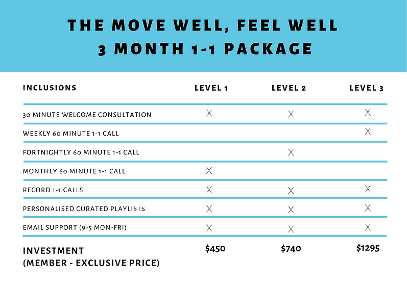 MEMBER Move well feel well packages (1).