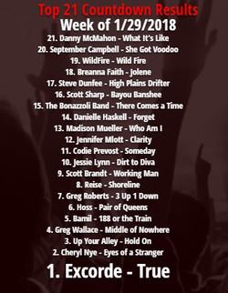 top 21