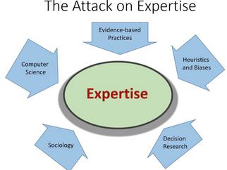 Gary Klein's Blog: The War on Experts