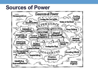Gary Klein's Blog: Mapping the Sources of Power