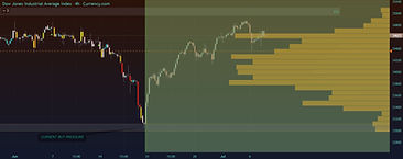 supply and demand trading course
