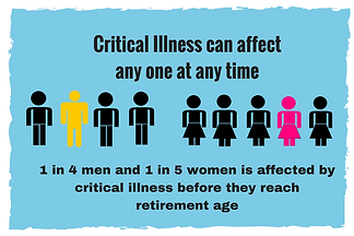 Critical Illness can affect any one at a