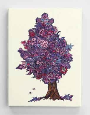 Jahresbaum-Frühling