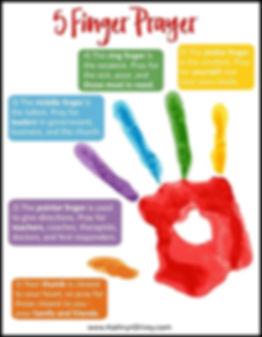 5 Finger Prayer.jpg