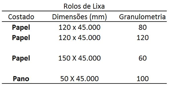 ROLOS DE LIXA MEDIDAS