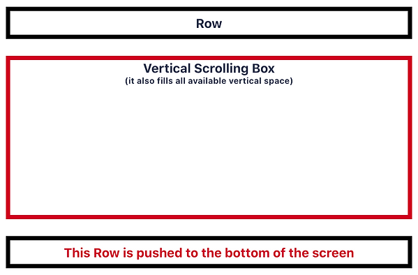 Vertical Scrolling Box.png