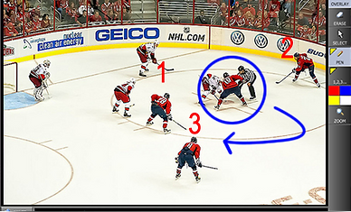 dvsport-powerplay-hockey-video-editing-d