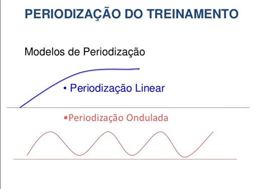 Planejamento na treinamento físico: Periodização Linear x Ondulatória
