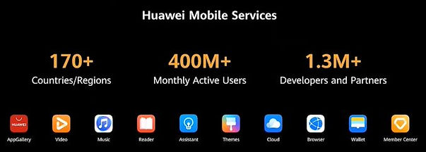 Huawei-Mobile-Services-March-2020.jpg
