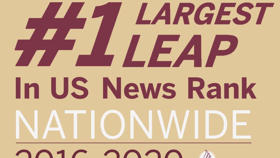 FSU: #1 Largest Leap in Rankings Nationally, 2016-2020