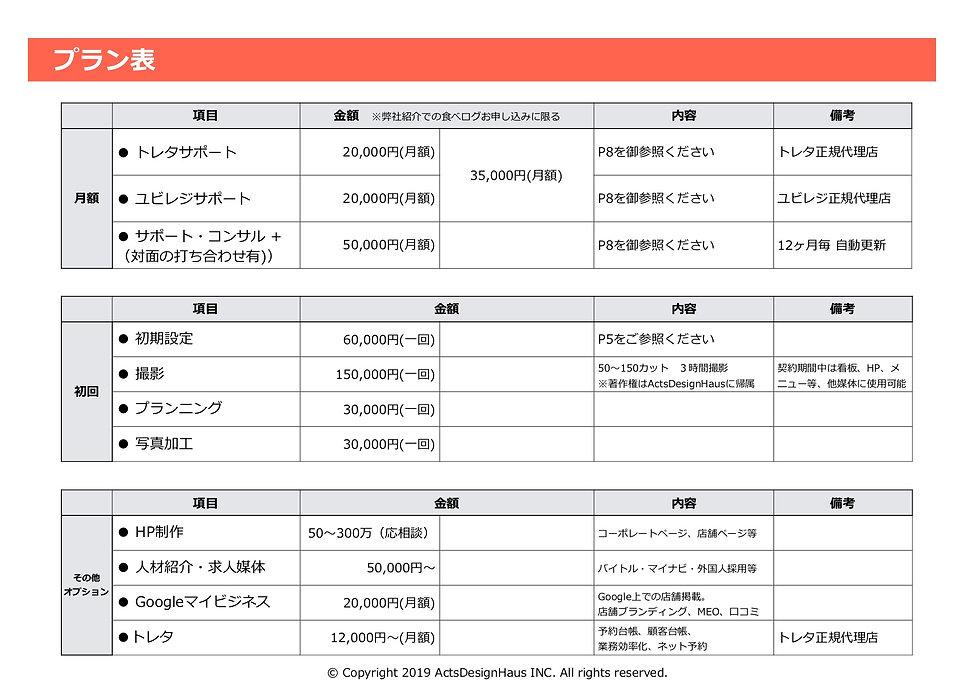 ADH提案書_IT補助金プラン表.jpg