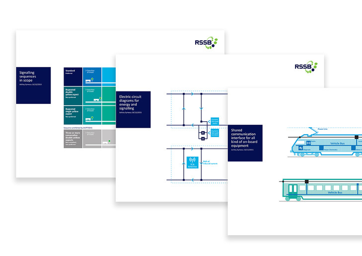 Diagrams and illustrations commissioned from the Rail Safety and Standards Board, to depict scheduling sequences.