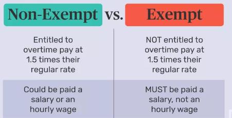 Exempt(月給)とNon-Exempt(時給)