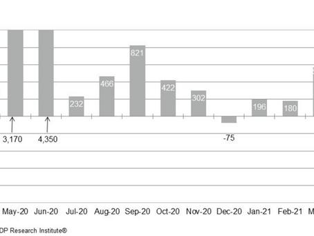 4月の民間雇用者数は大幅増加