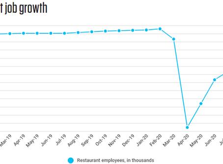 飲食業界での雇用の増加