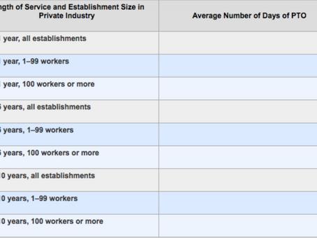 有給休暇の全米平均日数