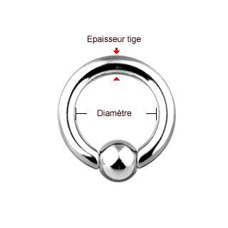 Mesurer le diamètre de son piercing anneau