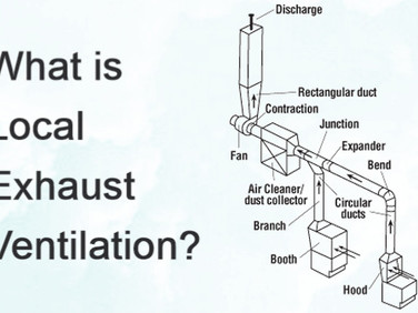 What Is Local Exhaust Ventilation?