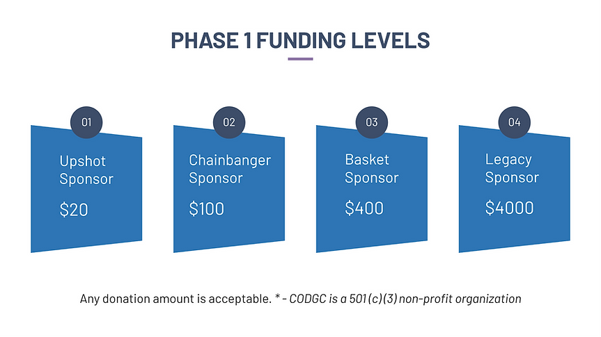 NCD_Fundraising_FINAL.pptx - 3-pdf.png