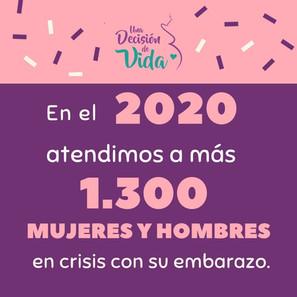 Resultados 2020 #Salvemos2vidas