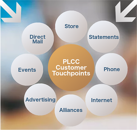 website-touchpoints.png