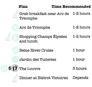 Travel itinerary Paris-15.png