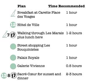 Travel itinerary Paris-16.png