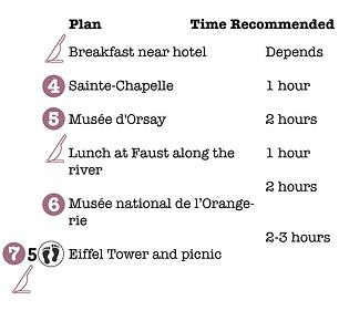 Travel itinerary Paris-14.png