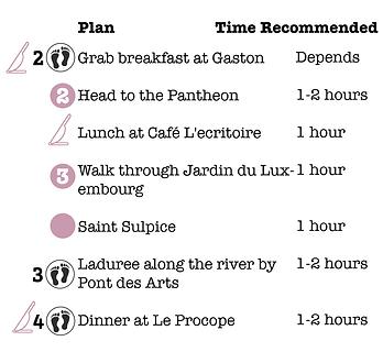 Travel itinerary Paris-13.png