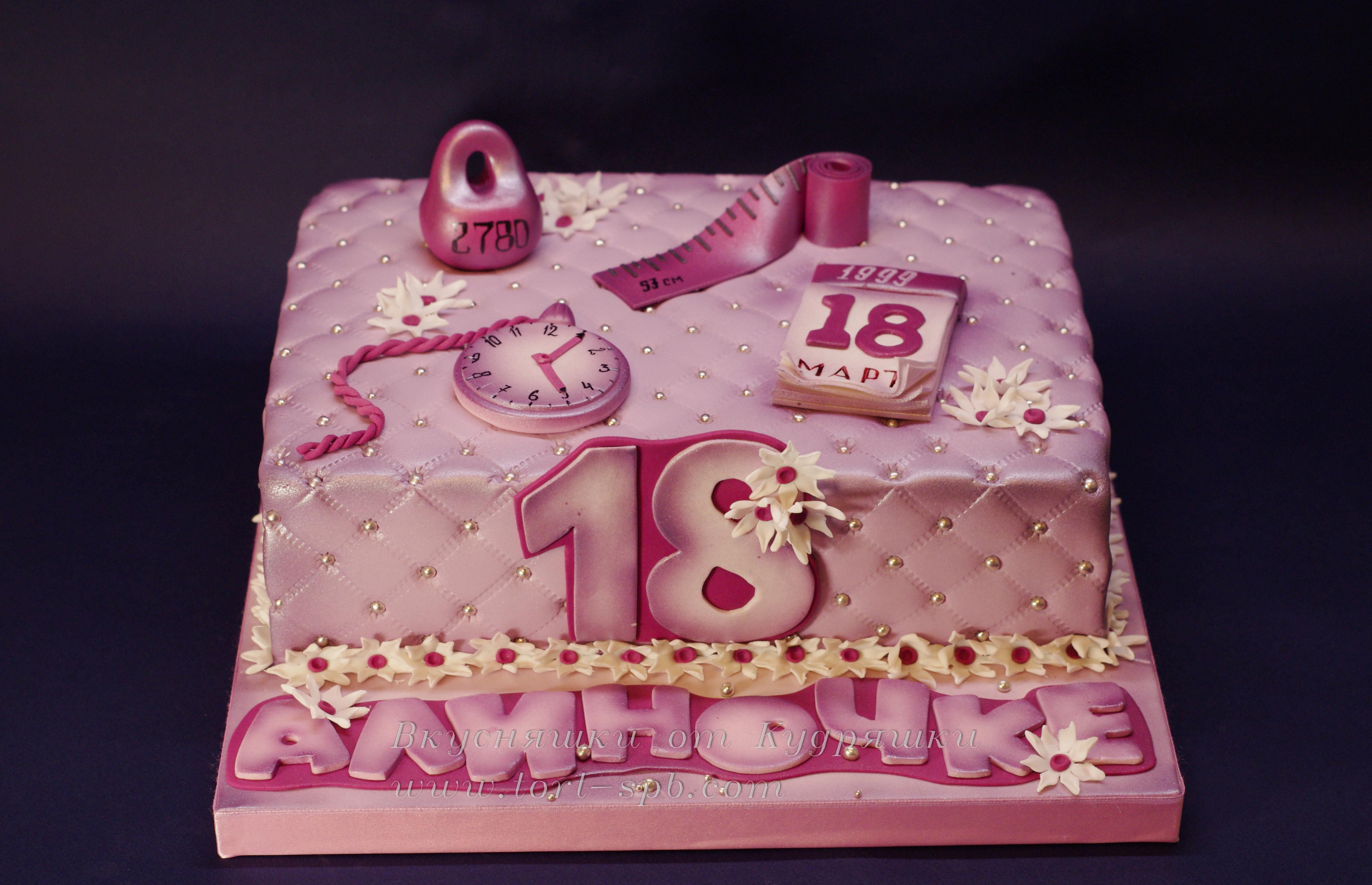 Торт с метриками