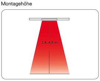 Montagehöhe Thermocasstte HPZ.png